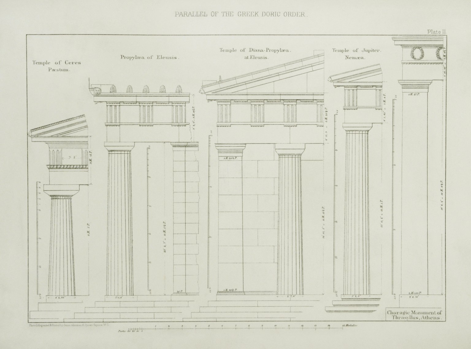 The Orders of Architecture. Greek, Roman, and Italian.